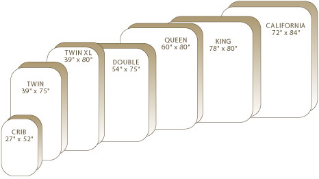 Bed sizes chart comparison Eastern King Mattress Bed Sizes Guide Roole Double Bed Dimensions In Feet Roole
